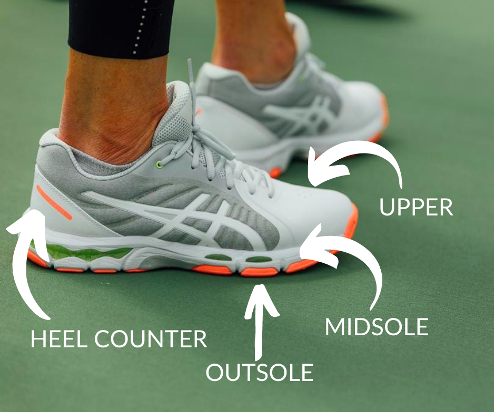 Features of a Netball Shoe